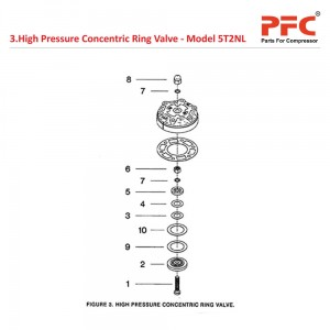 HP Concentric Ring Valve IR 5T2 NL Parts