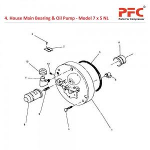 House Main Bearing & Oil Pump For 7 x 5 NL