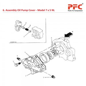 Assembly Oil Pump Cover For 7 x 5 NL