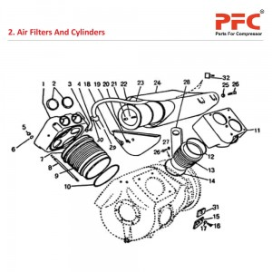 Cylinders - Atlas Copco Air Compressor Parts