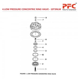 Low Pressure Concentric Ring Valve