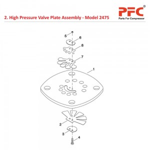 HP Valve Plate IR 2475 Air Compressor Parts