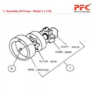 Assembly Oil Pump For 7 x 5 NL