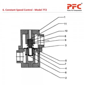 Constant Speed Control For 7T2