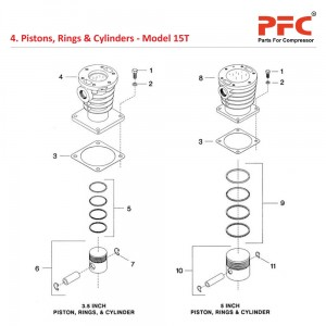 Pistons, Rings & Cylinders IR 15T Parts