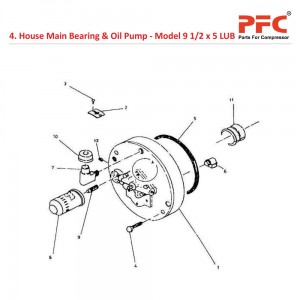 House Main Bearing IR 9 1/2 x 5 ESV LUB Parts
