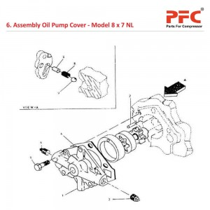 Assembly Oil Pump Cover For 8 x 7 NL