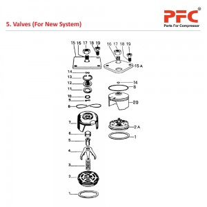 Valves - Atlas Copco Air Compressor Parts