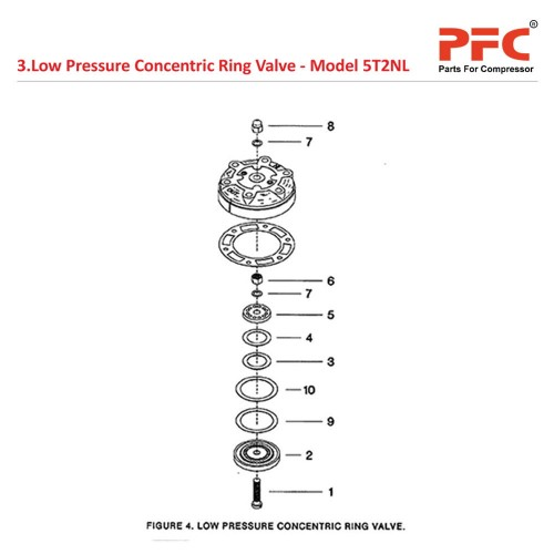 04.Low Pressure Concentric Ring Valve.jpg